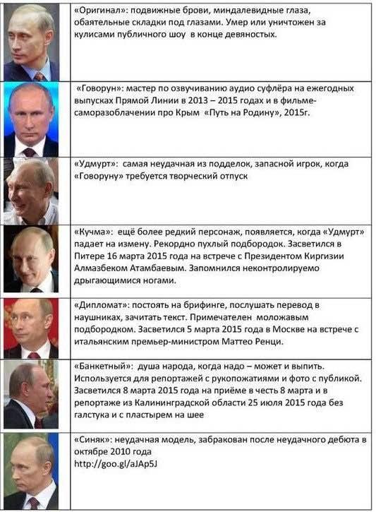 Список двойников президента России Владимира ПутинаСписок двойников президента России Владимира Путина