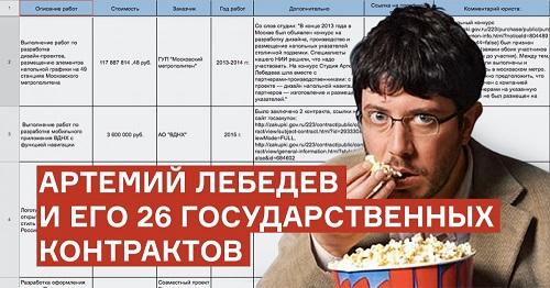 Ответы Артемия Лебедева Алексею Навальному