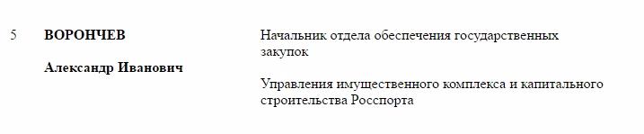 Ворончев Александр Иванович